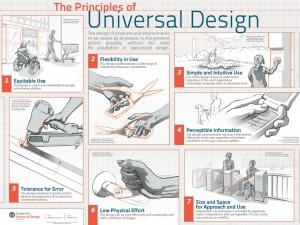 Les principes de conception pour tous