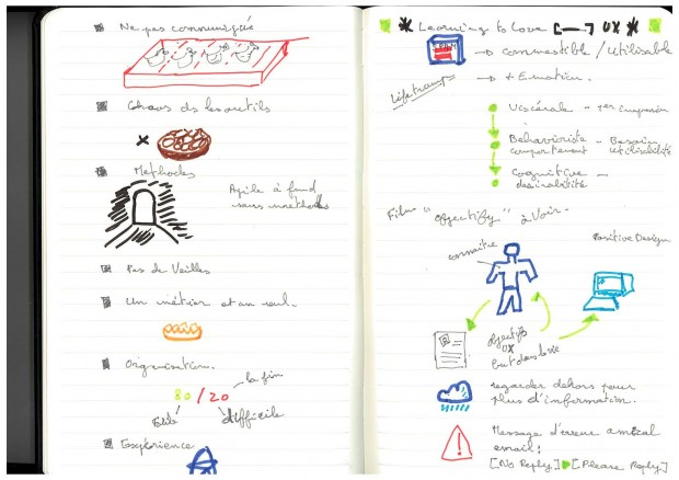 Notes Parisweb 2