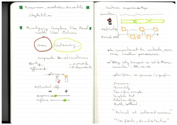 Notes Parisweb 6
