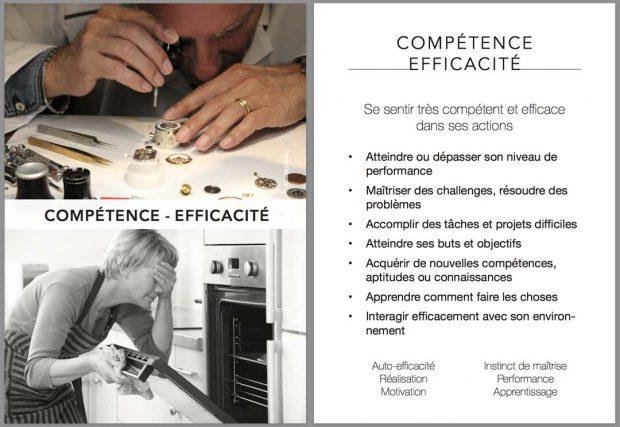 UX card - Compétence efficacité