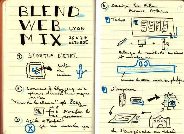 Résumé visuel de BlendWebMix