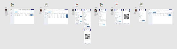 Processus illustré avec les personas et les écrans utilisés.
